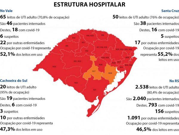 Áreas em risco de lockdown no Rio Grande do Sul